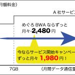 めぐろBWA02